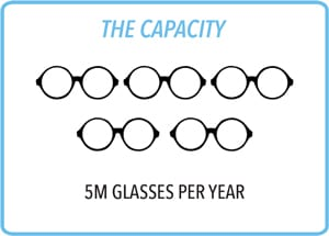 The capacity is 5 million glasses per year