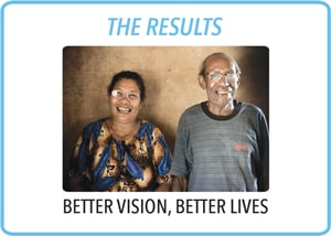 The results are better vision, better lives